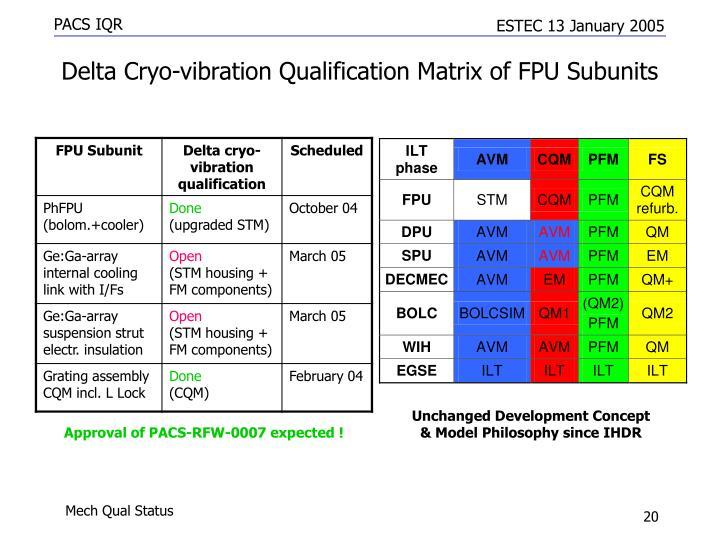 Delta Cryo-vibration Qualification Matrix of FPU Subunits