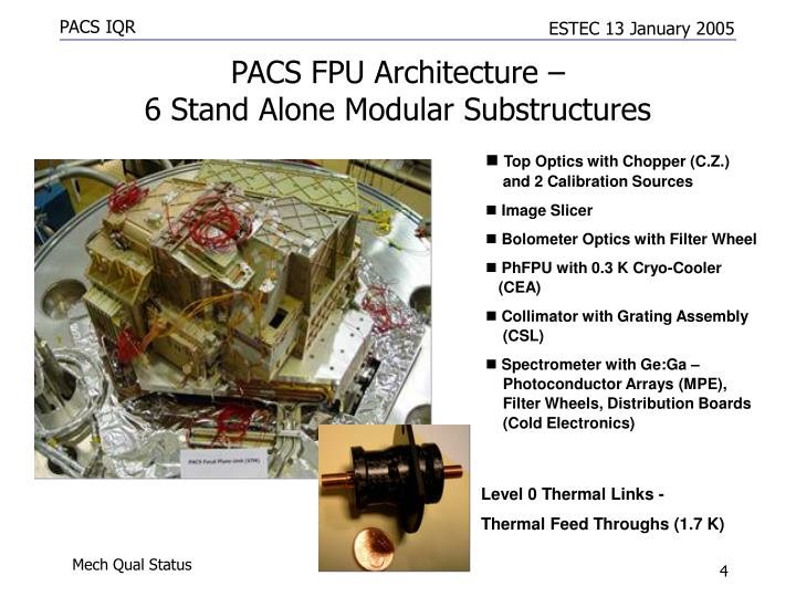 PACS FPU Architecture –