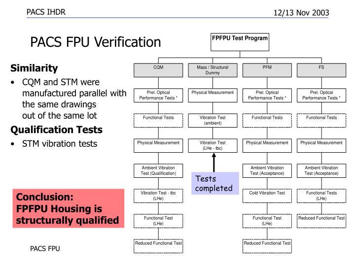 PACS FPU Verification