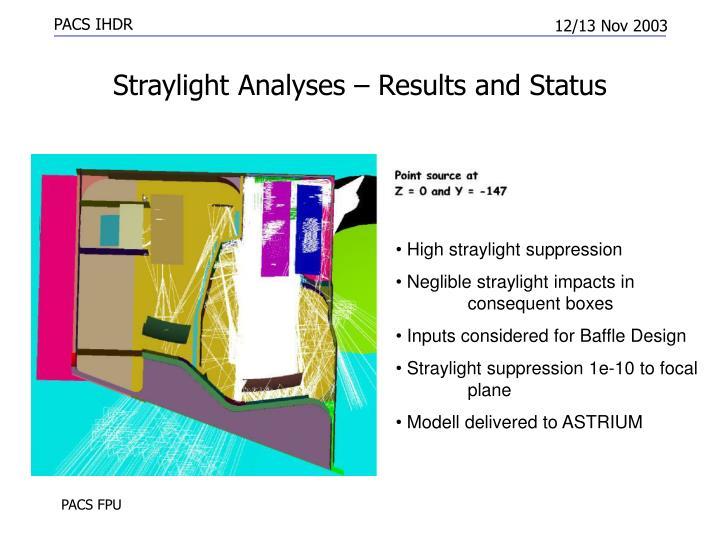 Straylight Analyses –
