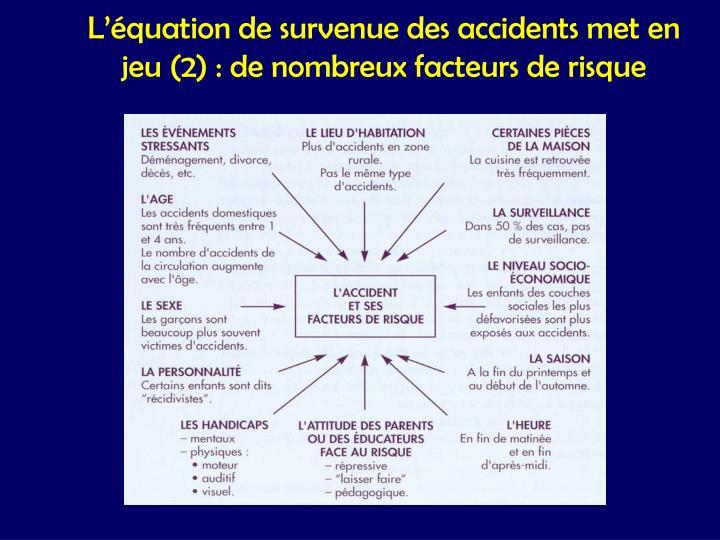 L'équation de survenue des accidents met en jeu (2): de nombreux facteurs de risque