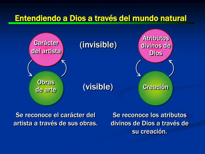 Entendiendo a Dios a través del mundo natural