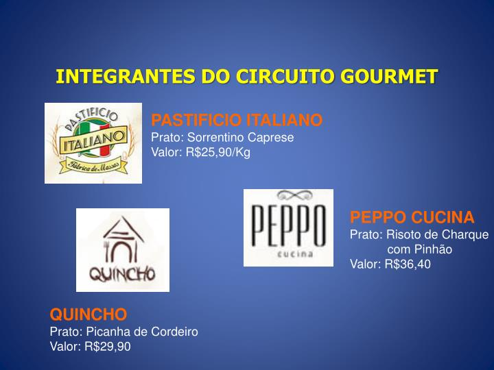 INTEGRANTES DO CIRCUITO GOURMET