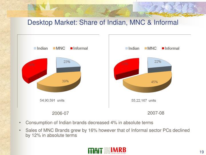 Desktop Market: Share of Indian, MNC & Informal