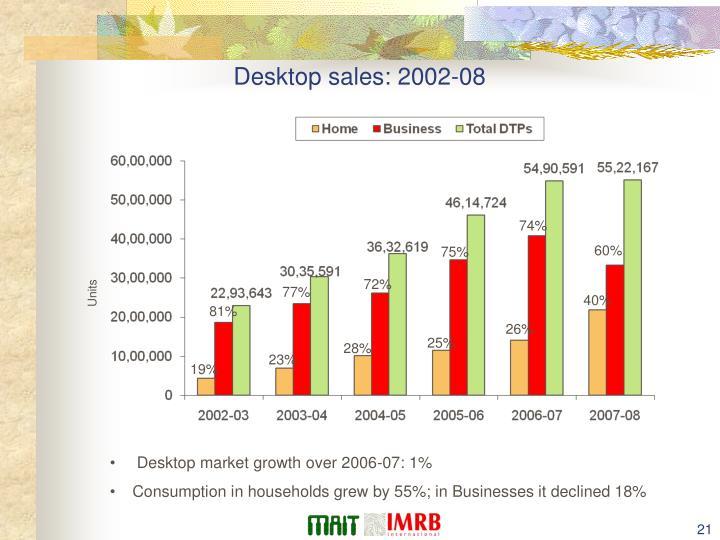 Desktop sales: 2002-08