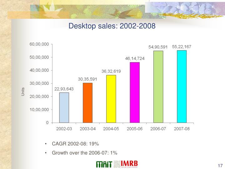 Desktop sales: 2002-2008