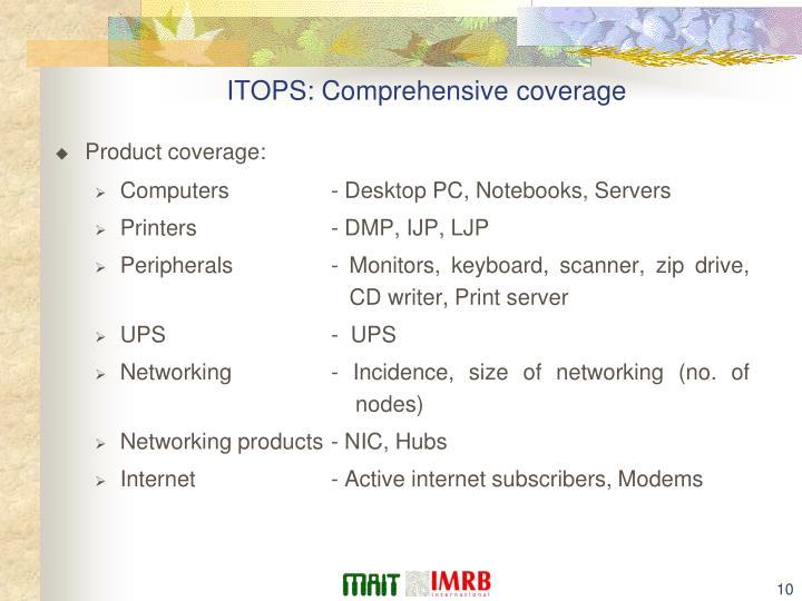 ITOPS: Comprehensive coverage