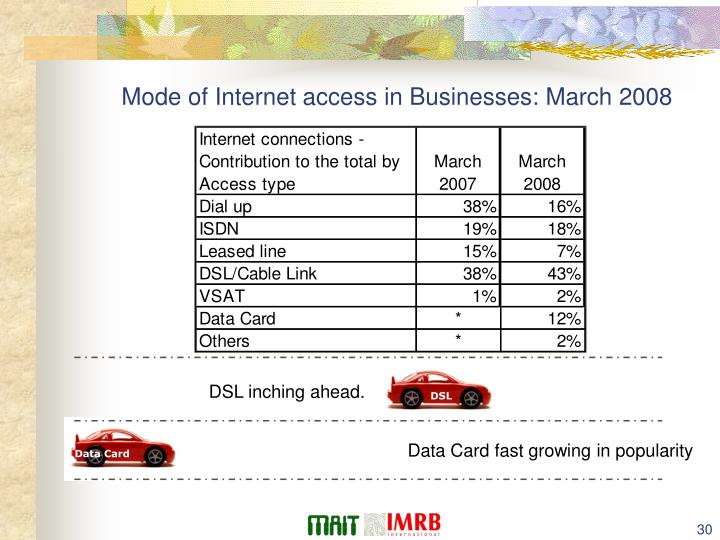 Mode of Internet access in Businesses: March 2008