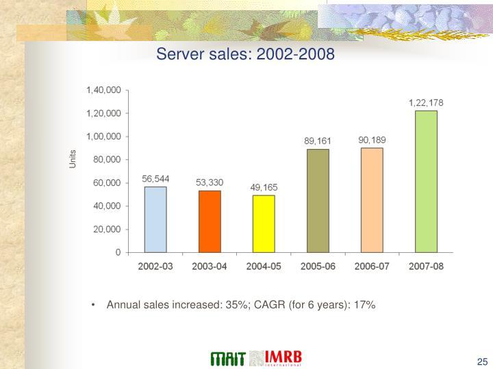 Server sales: 2002-2008