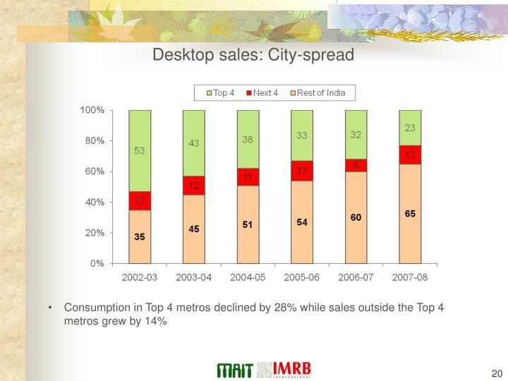 Desktop sales: City-spread