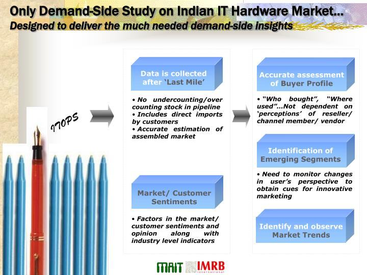 Only Demand-Side Study on Indian IT Hardware Market…