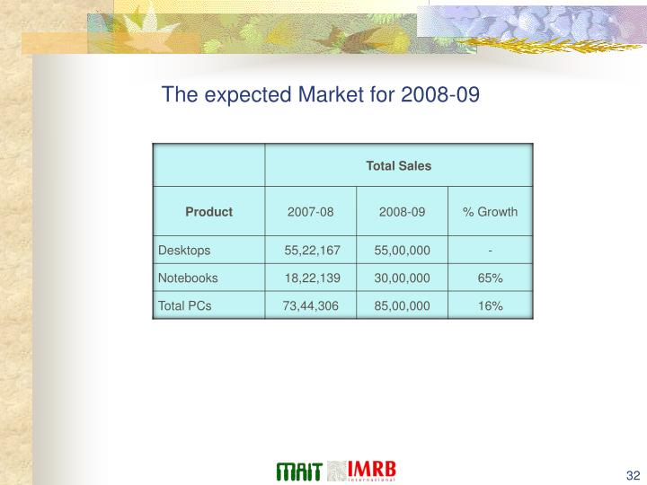 The expected Market for 2008-09