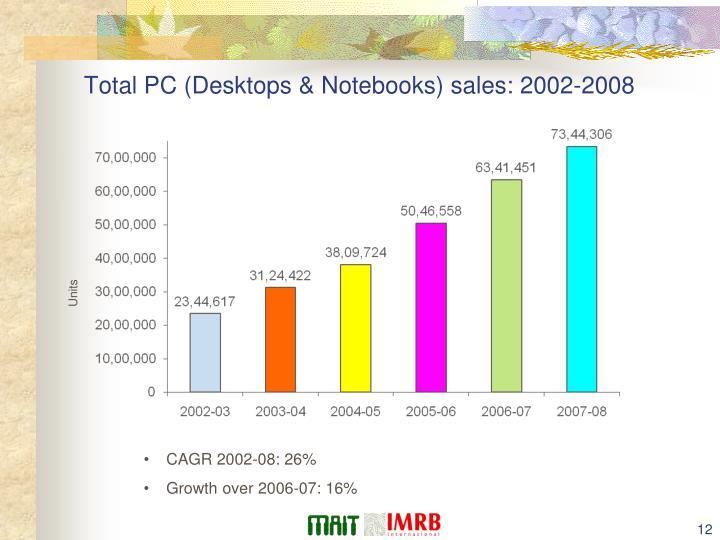 Total PC (Desktops & Notebooks) sales: 2002-2008