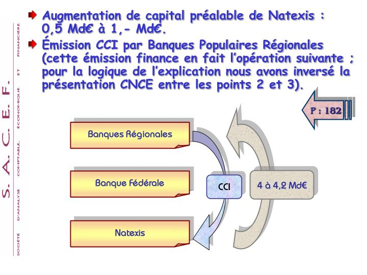 Augmentation de capital préalable de Natexis :
