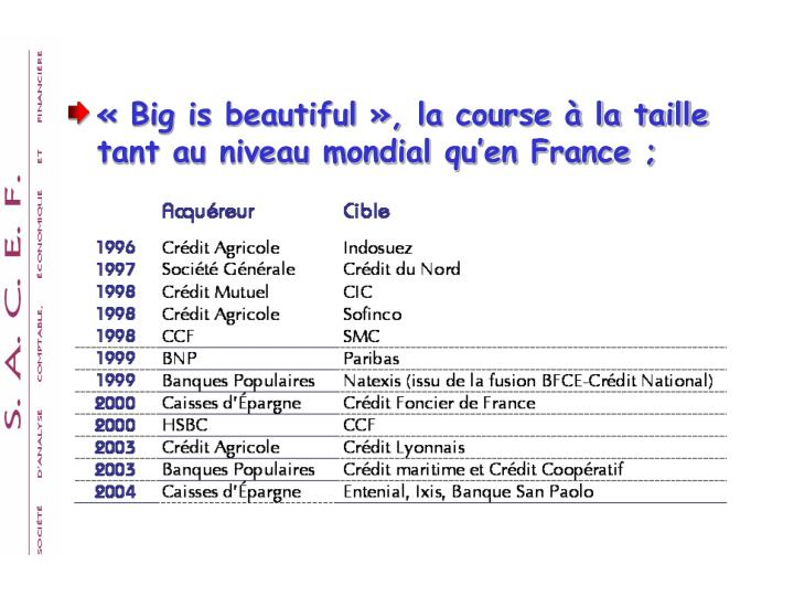 « Big is beautiful », la course à la taille tant au niveau mondial qu'en France ;