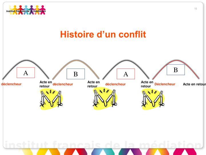 Histoire d'un conflit