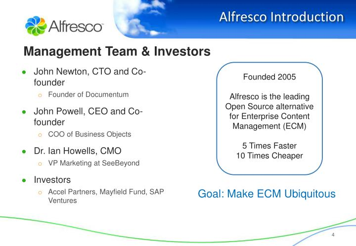 Alfresco Introduction