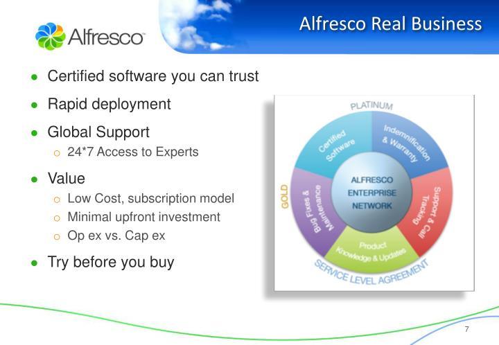 Alfresco Real Business