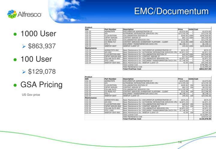 EMC/Documentum