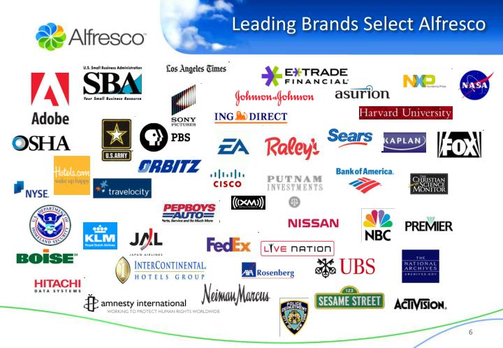 Leading Brands Select Alfresco