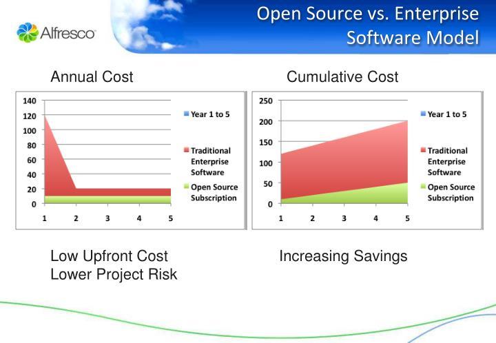 Open Source vs. Enterprise