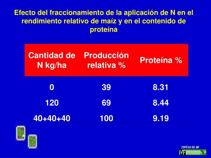 Efecto del fraccionamiento de la aplicación de N en el rendimiento relativo de maíz y en el contenido de proteína