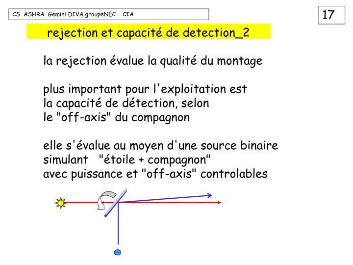 rejection et capacité de detection_2