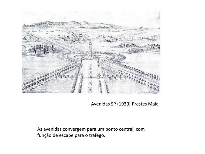 Avenidas SP (1930) Prestes Maia