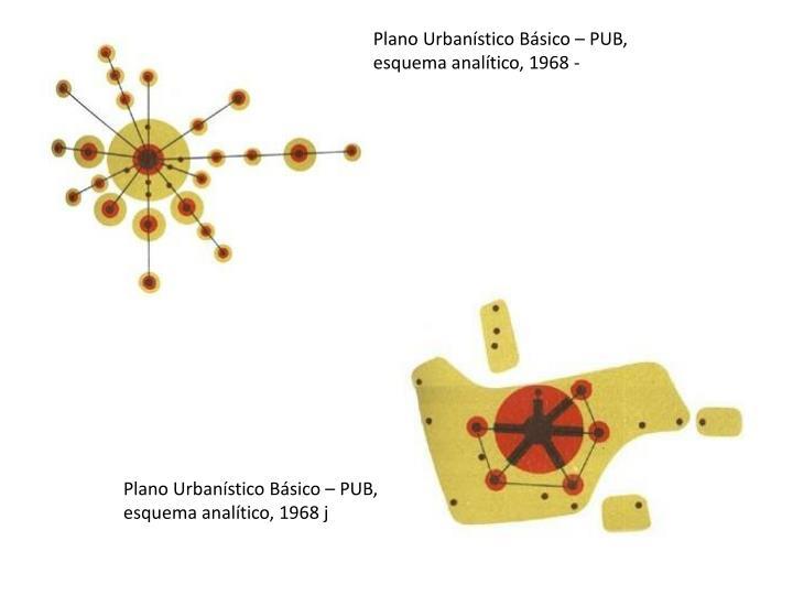 Plano Urbanístico Básico – PUB, esquema analítico, 1968 -