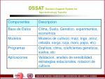 dssat decision support system for agrotechnology transfer