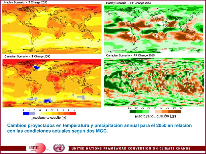 Cambios proyectados en temperatura y precipitacion annual para el 2050 en relacion con las condiciones actuales segun dos MGC.