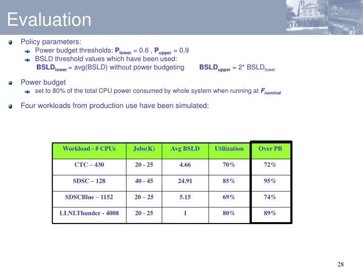 Workload - # CPUs