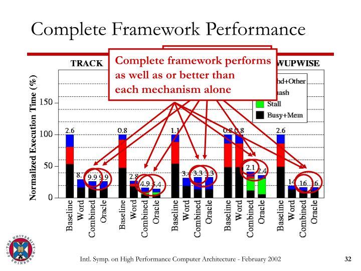Framework gets