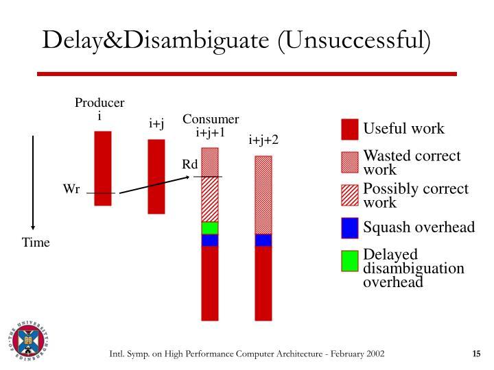 Delay&Disambiguate (Unsuccessful)
