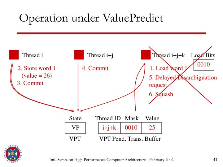 Operation under ValuePredict
