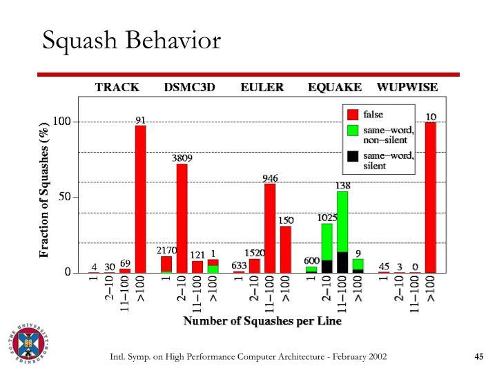 Squash Behavior