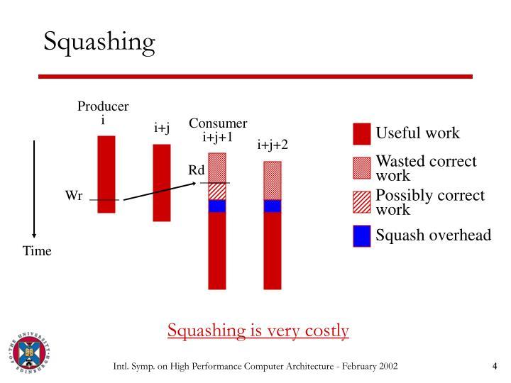 Squashing