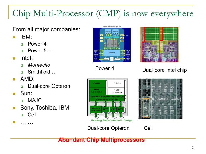 Chip multi processor cmp is now everywhere