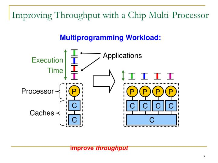 Improving throughput with a chip multi processor