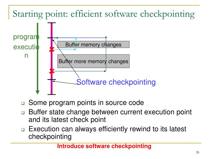 Starting point: efficient software checkpointing