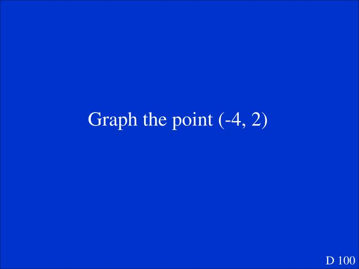 Graph the point (-4, 2)