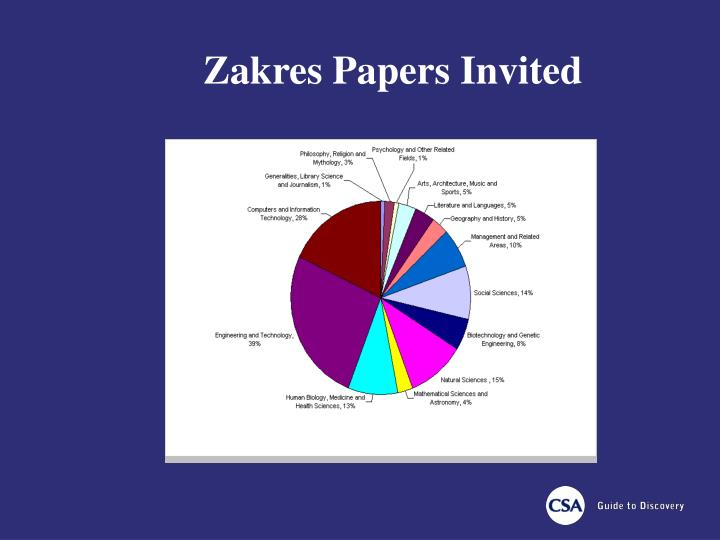 Zakres Papers Invited