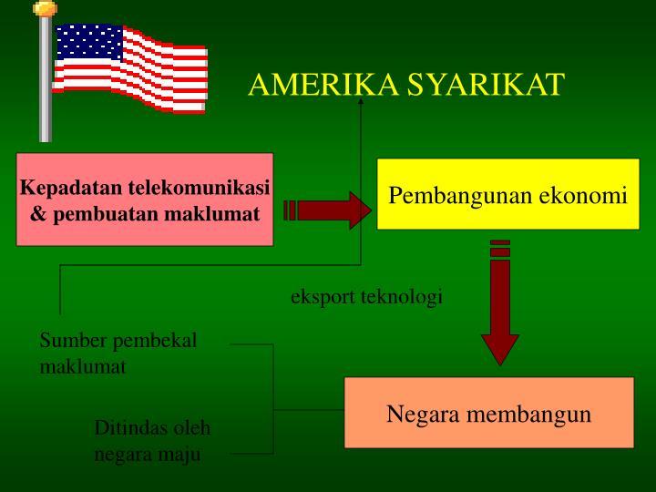 AMERIKA SYARIKAT