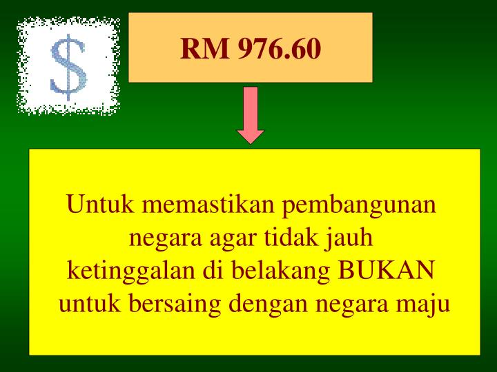 RM 976.60