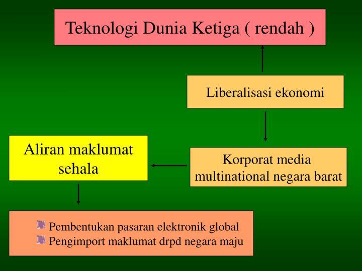 Teknologi Dunia Ketiga ( rendah )