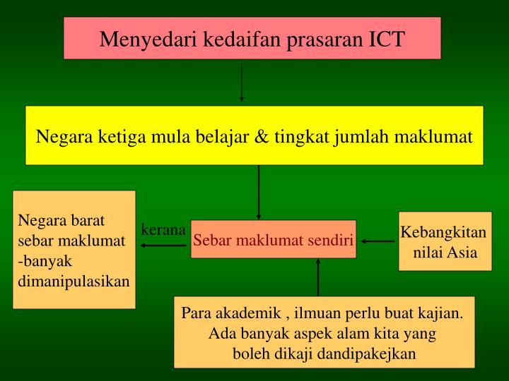 Menyedari kedaifan prasaran ICT