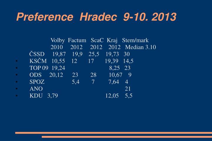 Preference  Hradec  9-10. 2013