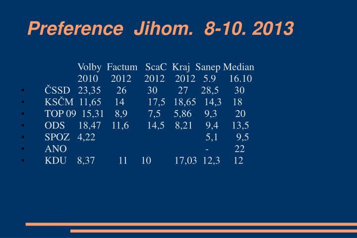 Preference  Jihom.  8-10. 2013