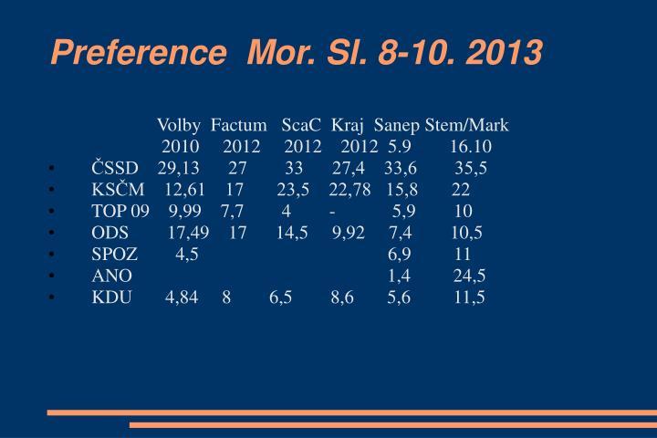 Preference  Mor. Sl. 8-10. 2013