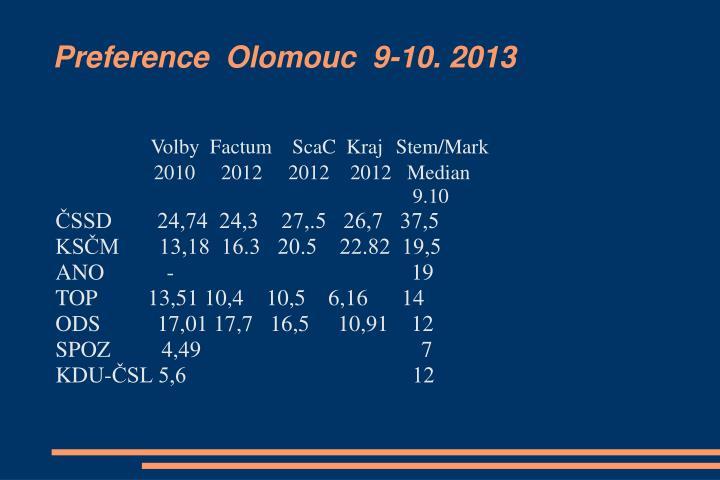 Preference  Olomouc  9-10. 2013